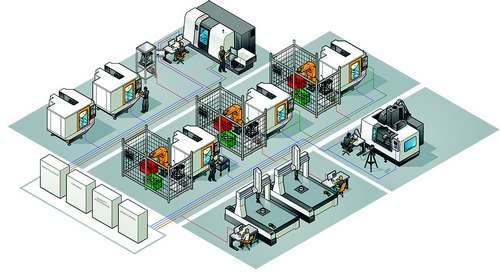 Továrna budoucnosti
